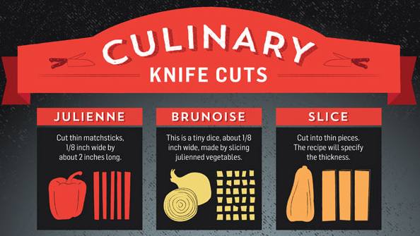 Knife Cuts Des Moines Foodster